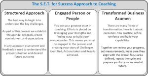 SET Approach to Coaching w Richard Lannon